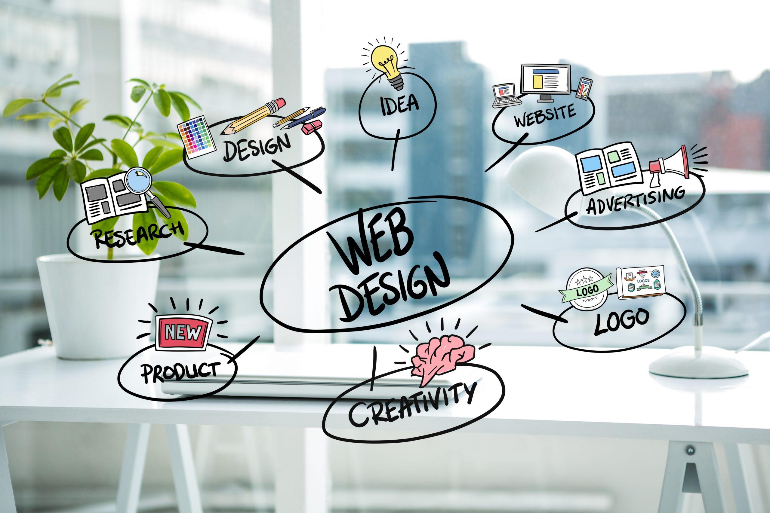 Logo Design Deck-Web Design or Web Development
