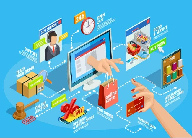 5 reasons an e-commerce website is essential for your business and what you need
